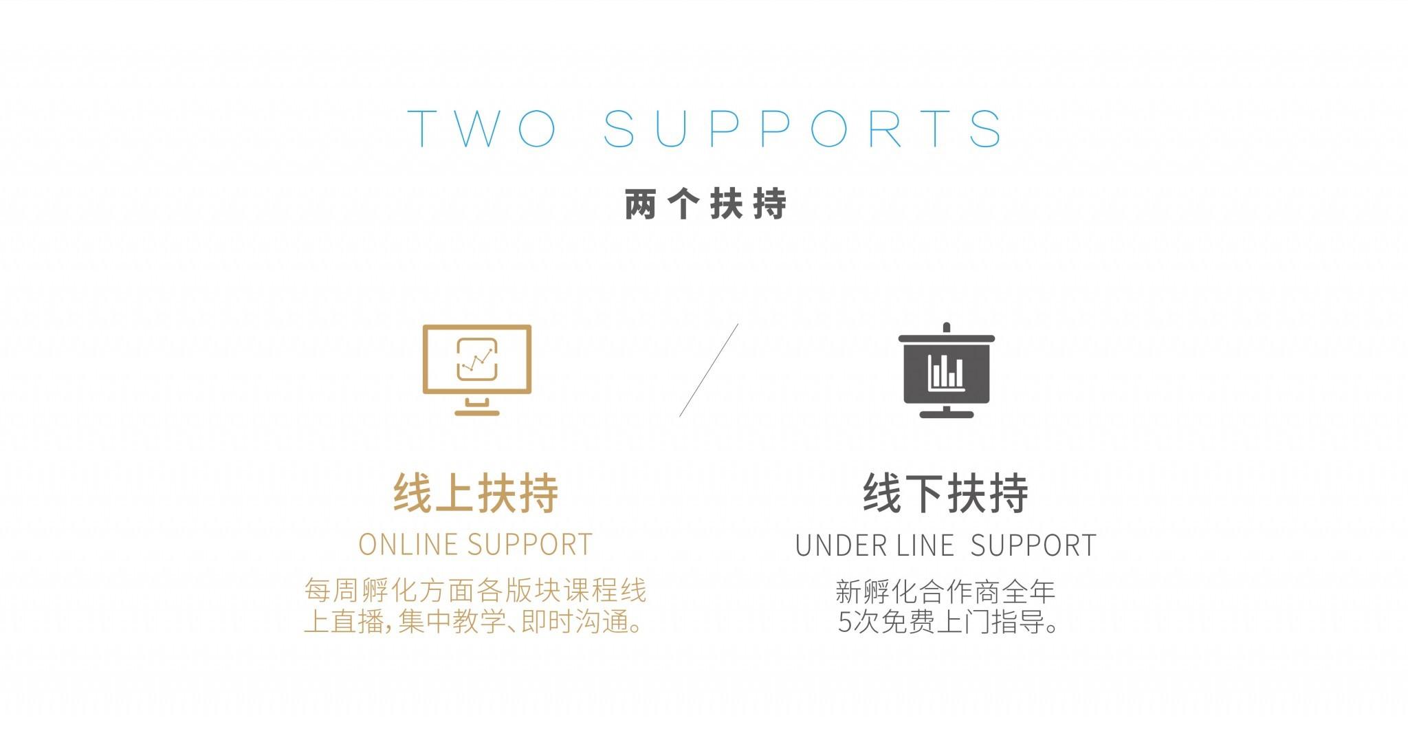 HUO--01招商模式_04