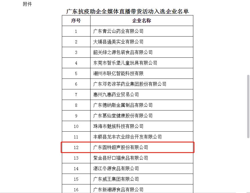 喜报|固特超声入选广东省工信厅抗疫助企全媒体直播企业