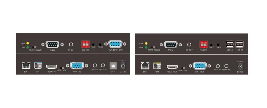 USB光端机面板