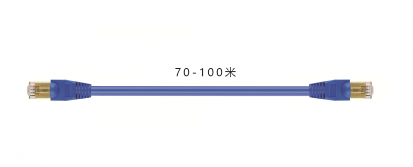 HDMI网传100米