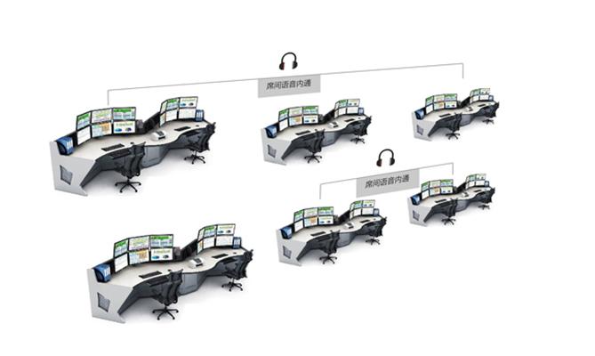 语音互通的KVM坐席管理
