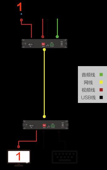 TY-HFX122U新拓扑图2(光纤点对点)