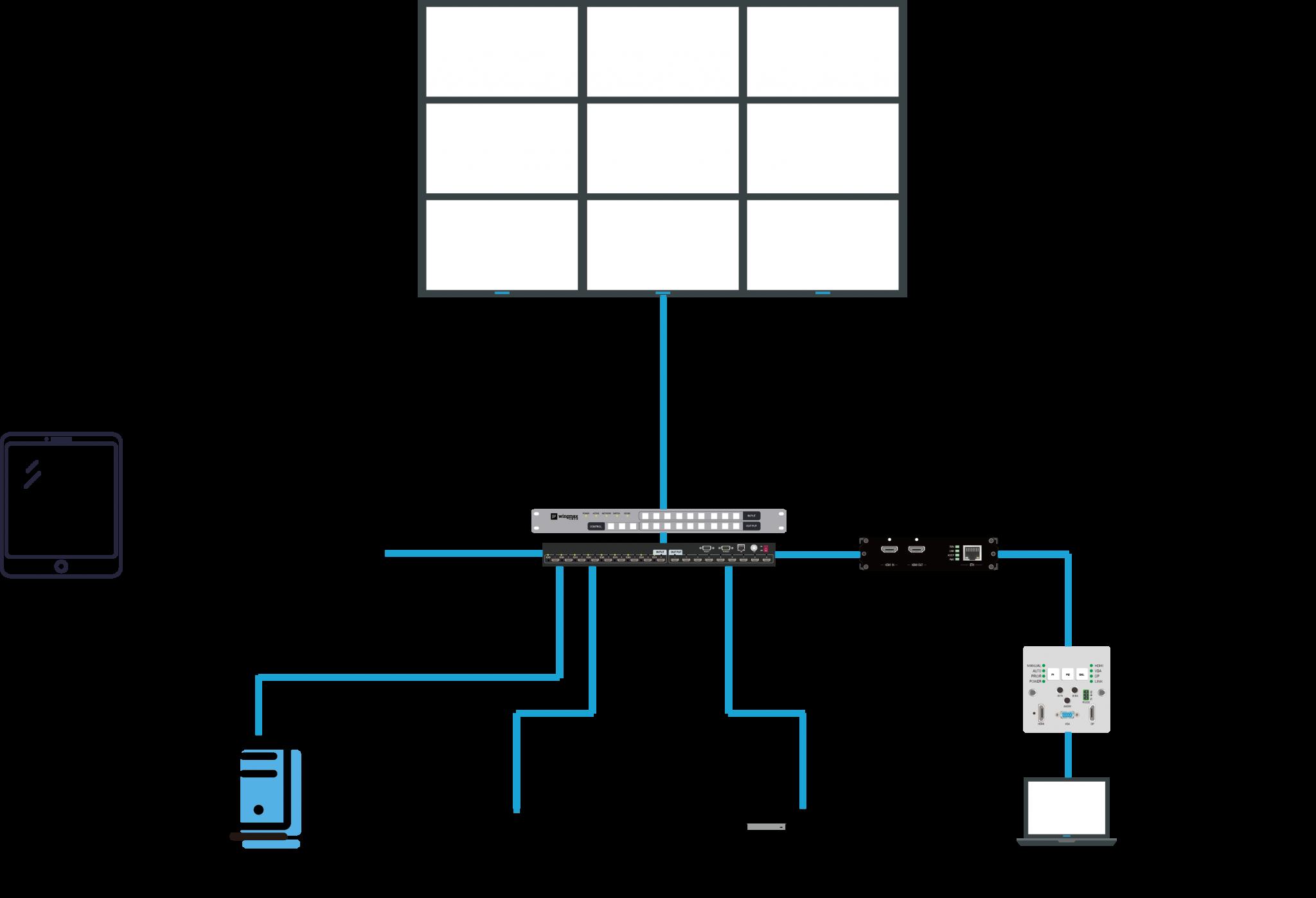TY-c8矩阵拓扑(天翼)