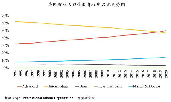 中国经济增量破局,关键在于五大核心