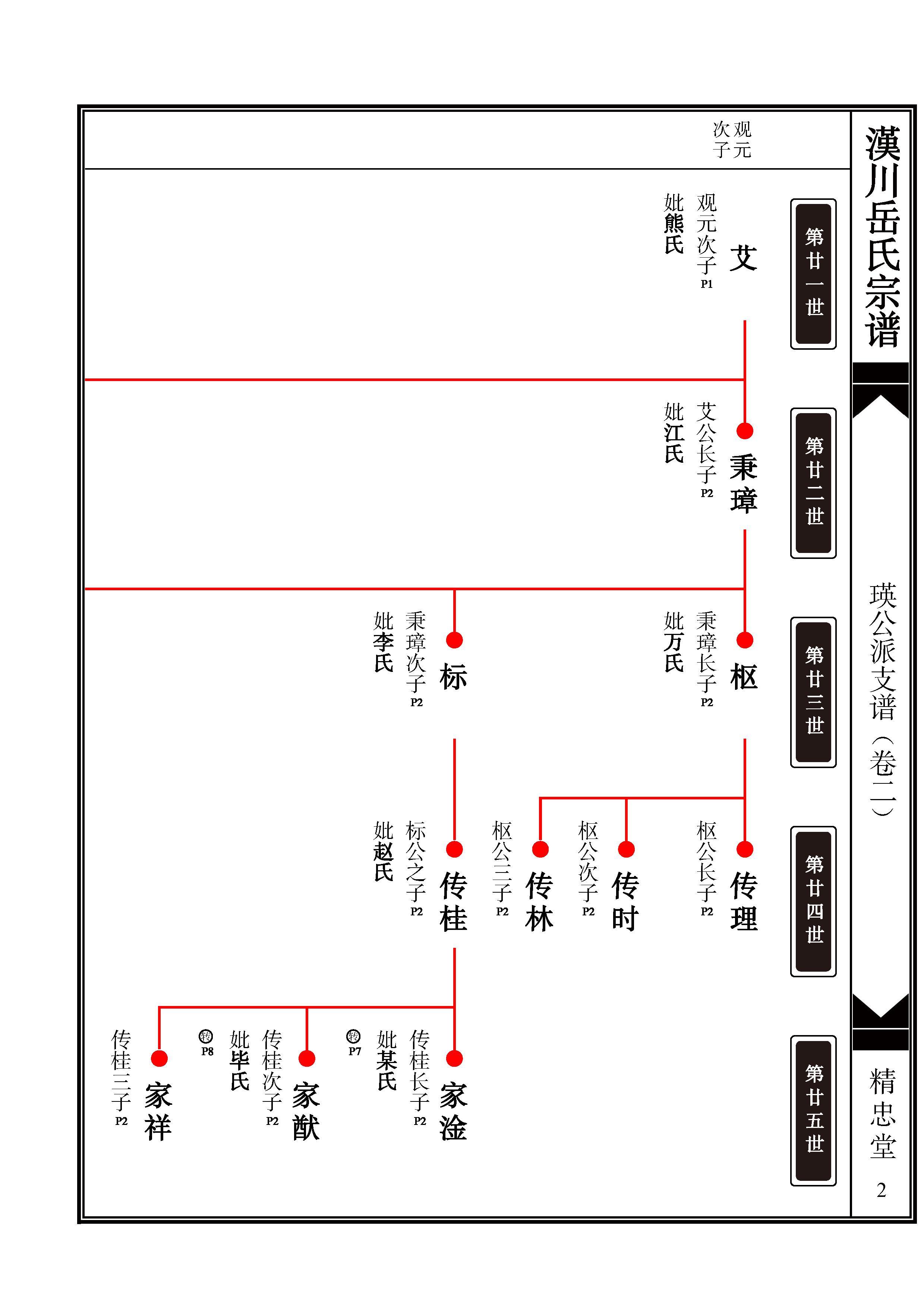 页面提取自-15古典简吊欧式_页面_4