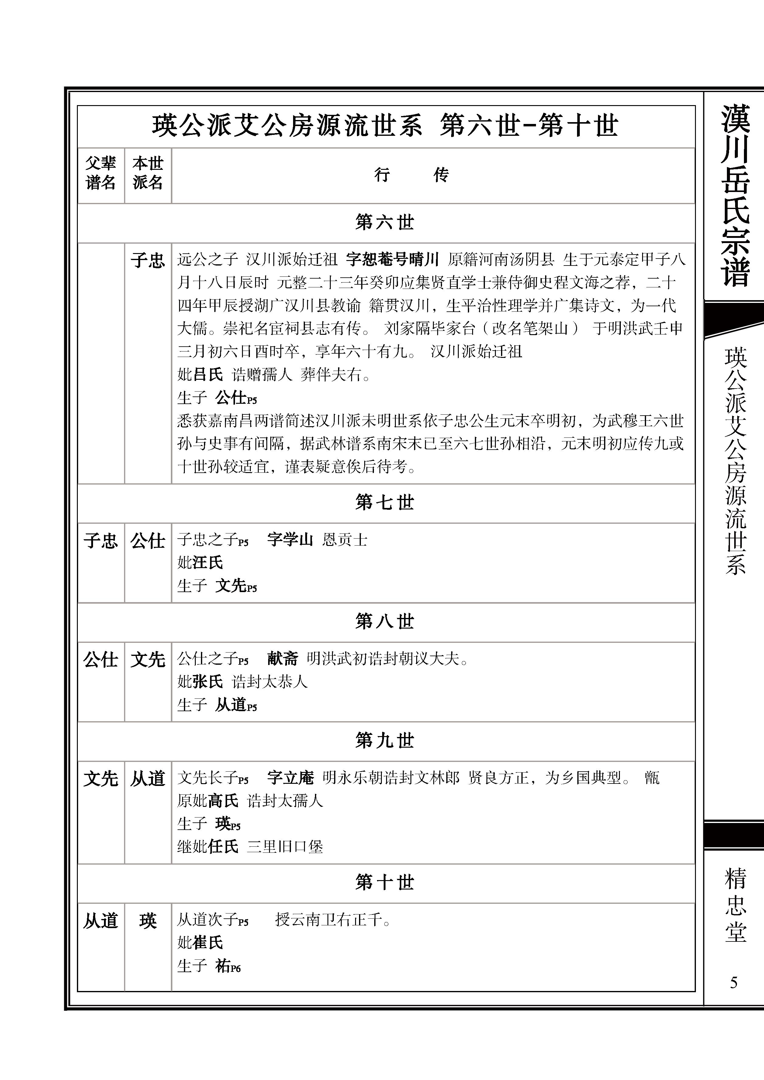 页面提取自-02新苏体表格式_页面_4
