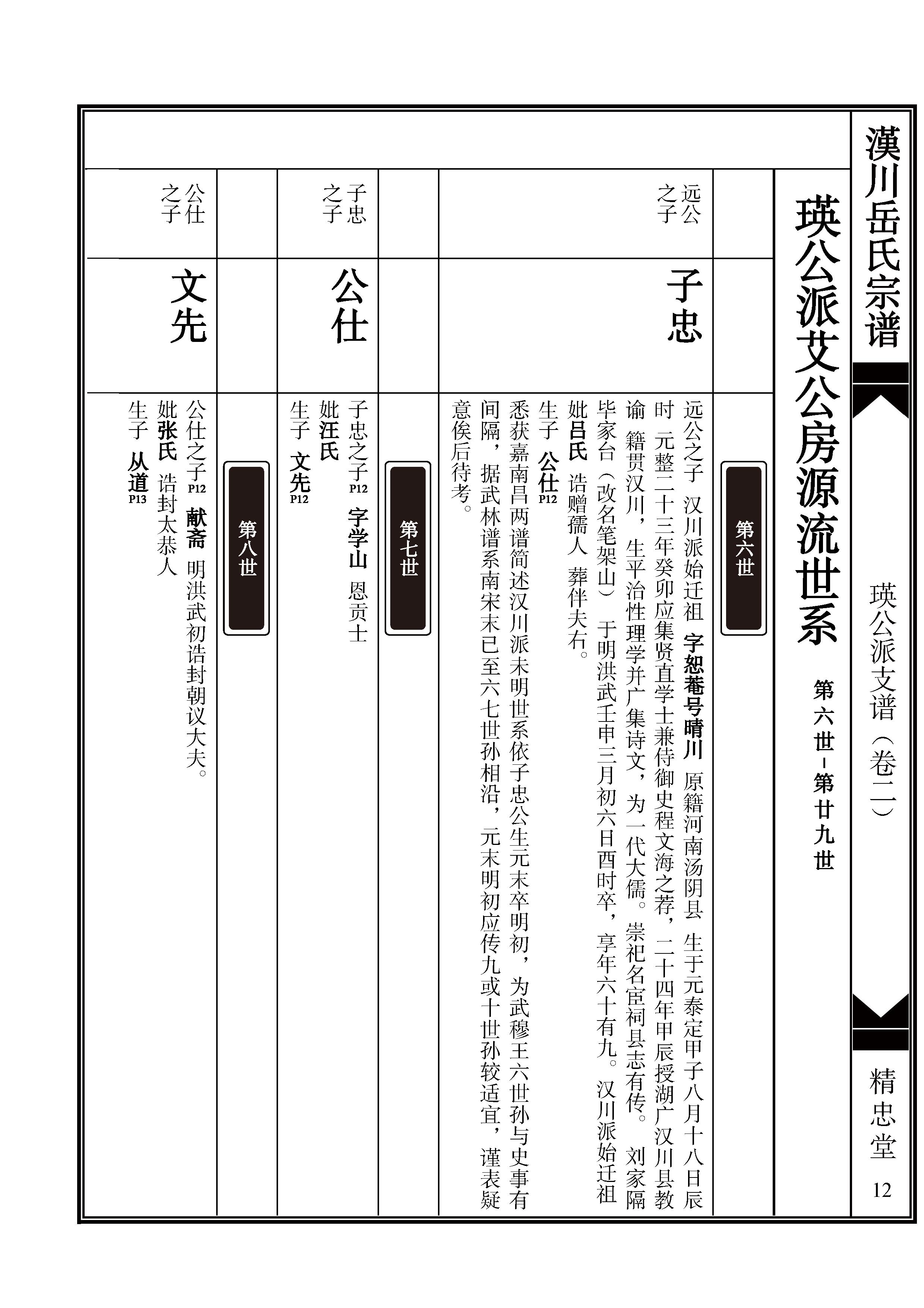 页面提取自-12古典合传苏式_页面_4