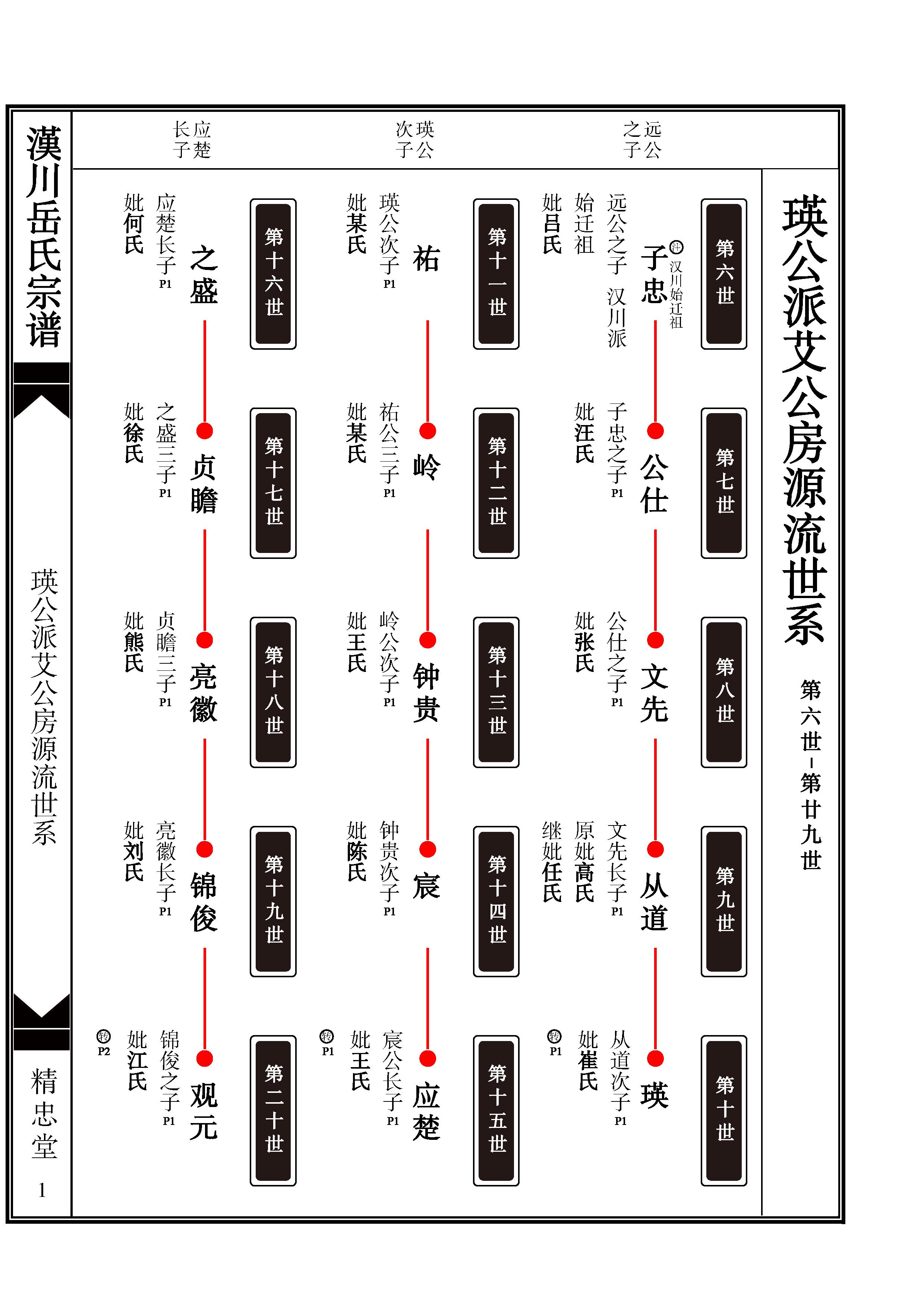 页面提取自-15古典简吊欧式_页面_3