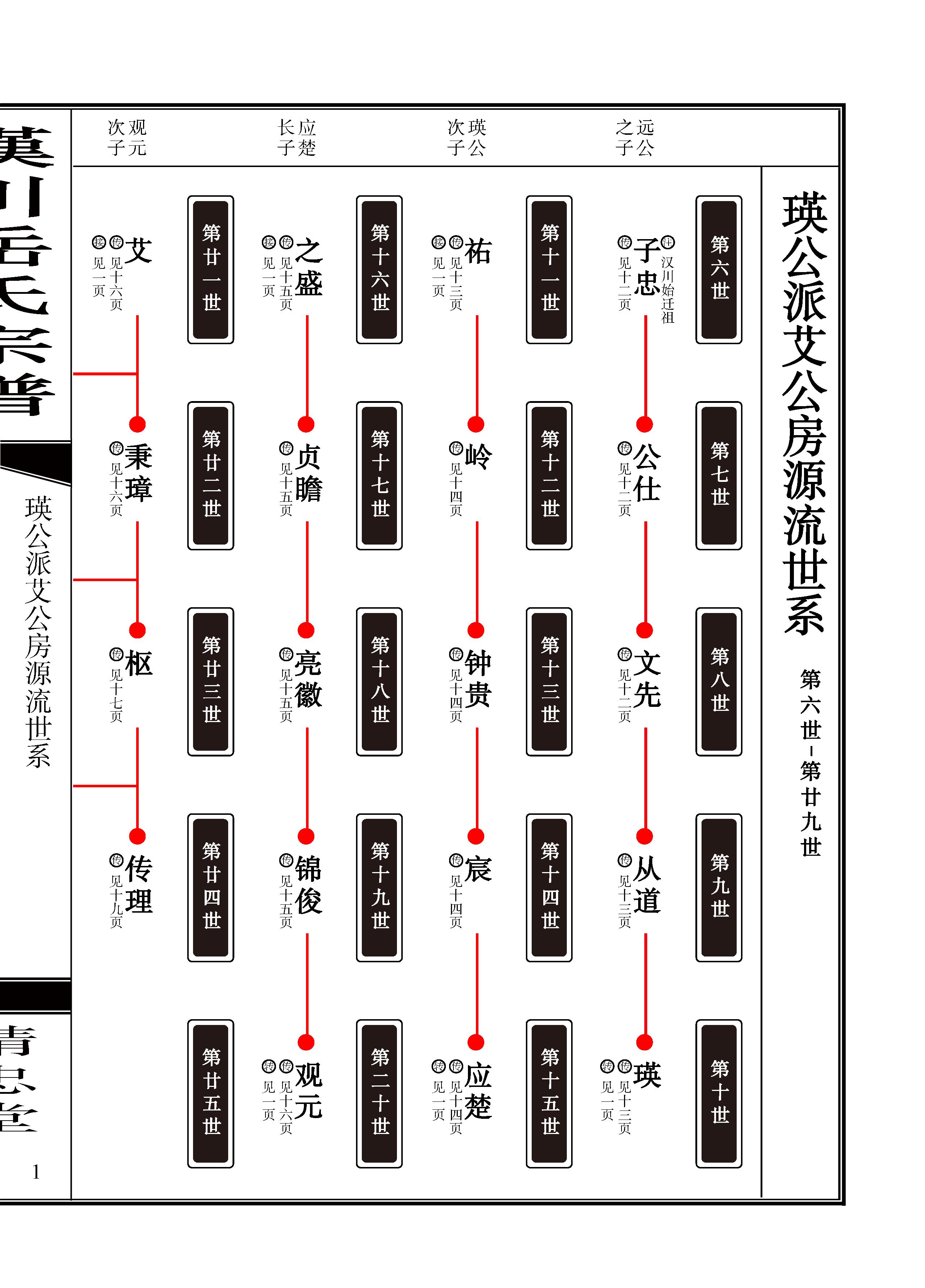 页面提取自-11古典标准苏式_页面_3