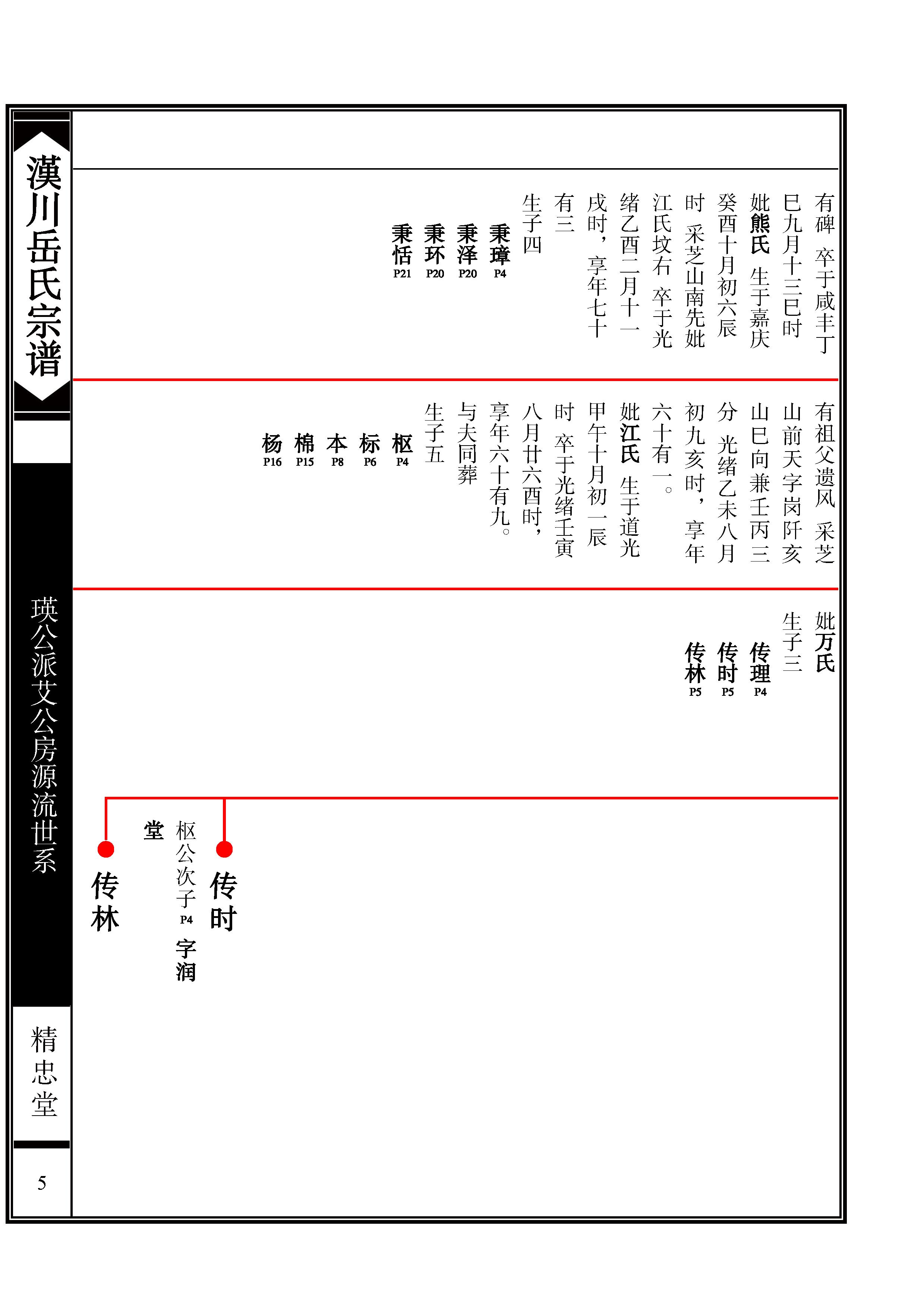 页面提取自-14古典吊线欧式_页面_3