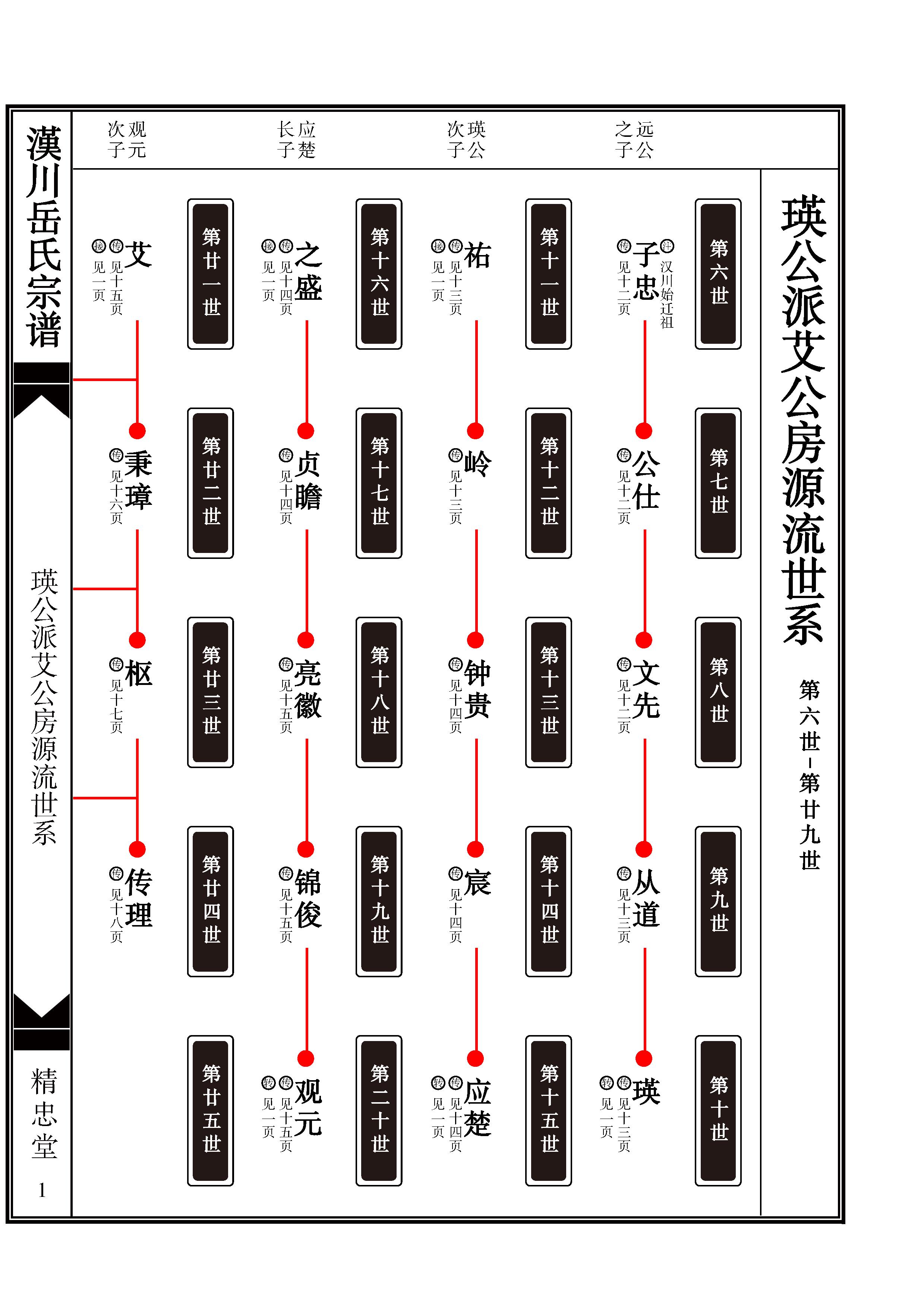 页面提取自-12古典合传苏式_页面_3