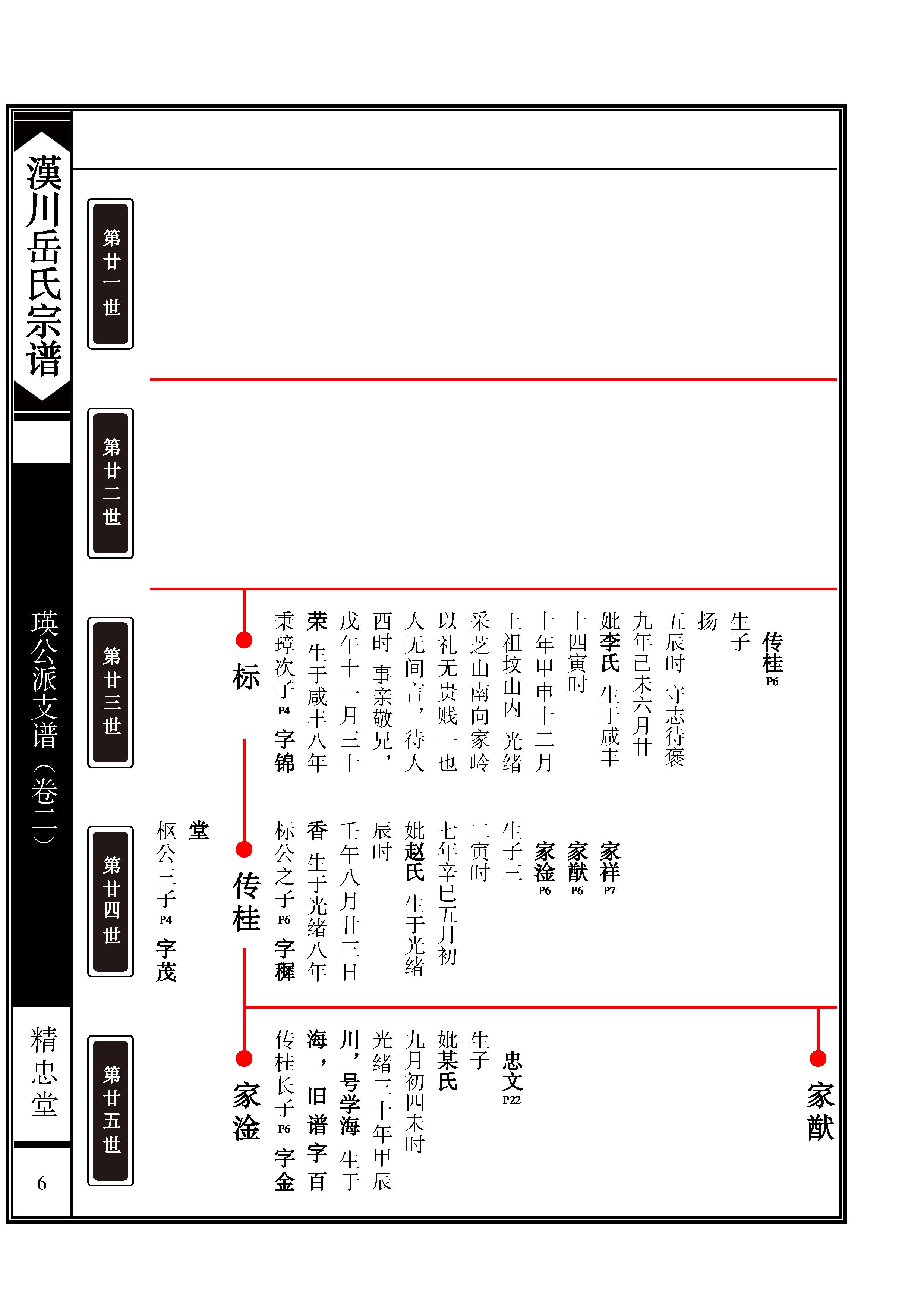 页面提取自-09仿古吊线欧式_页面_3