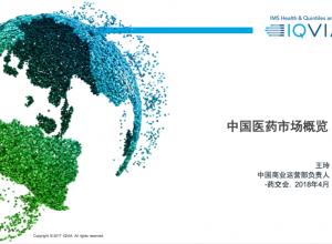 中国医药市场概览-封面
