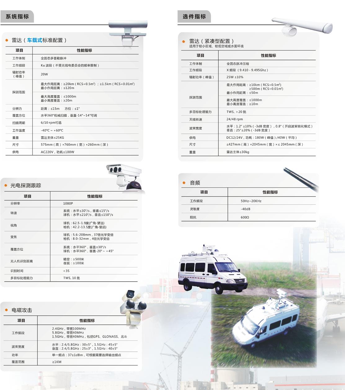 车载式无人机反制系统-详情