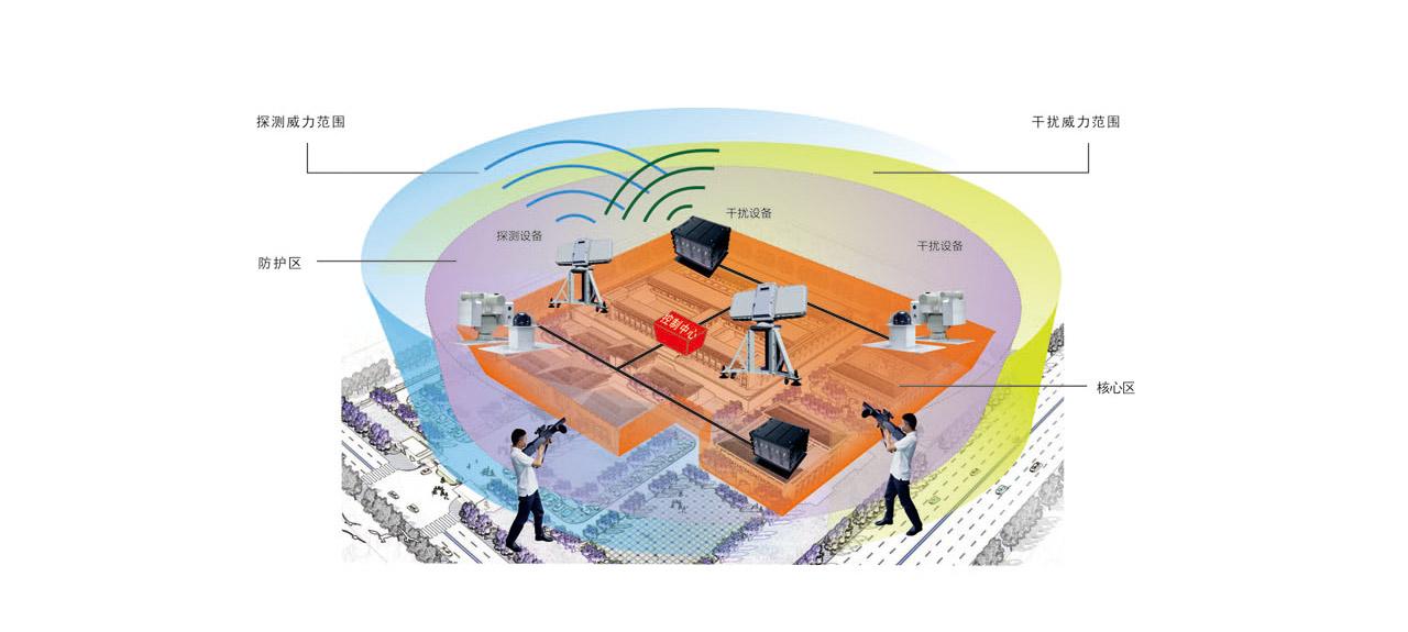电子围栏防护系统_02