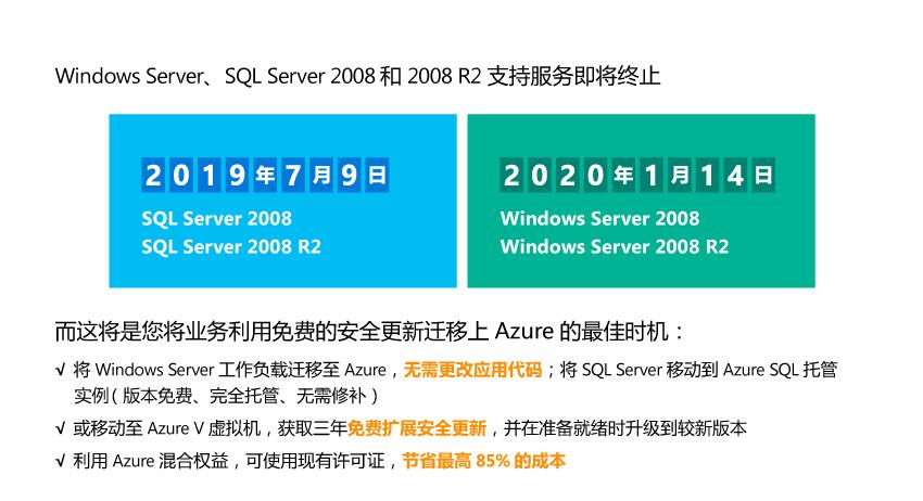 SQL Server 2008服务终止