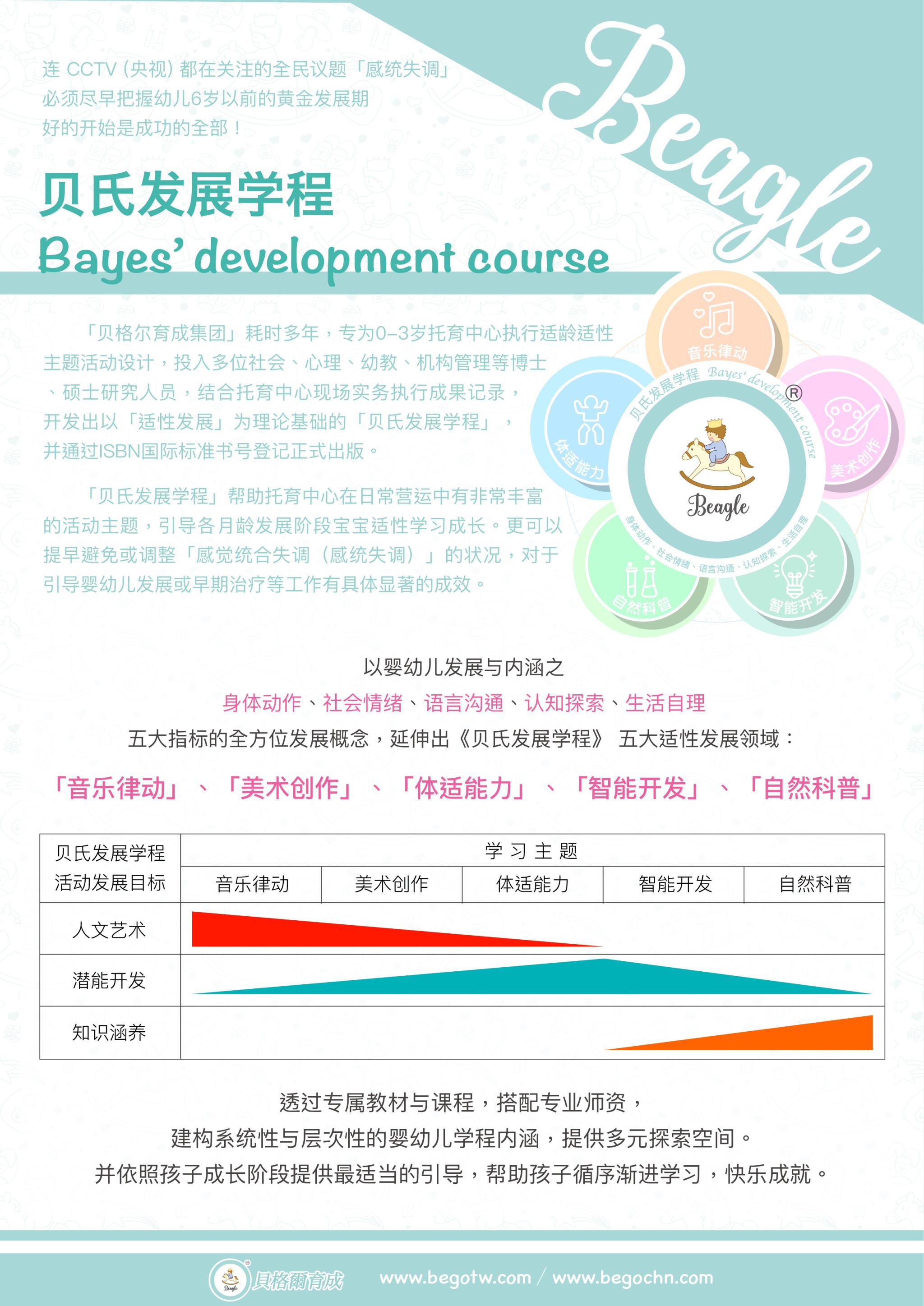 貝氏發展學程介紹-0110-簡_工作區域 1