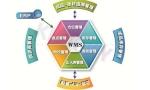 WMS仓储管理软件