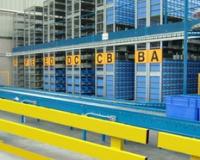 仓库环境设计