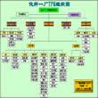 5S组织图