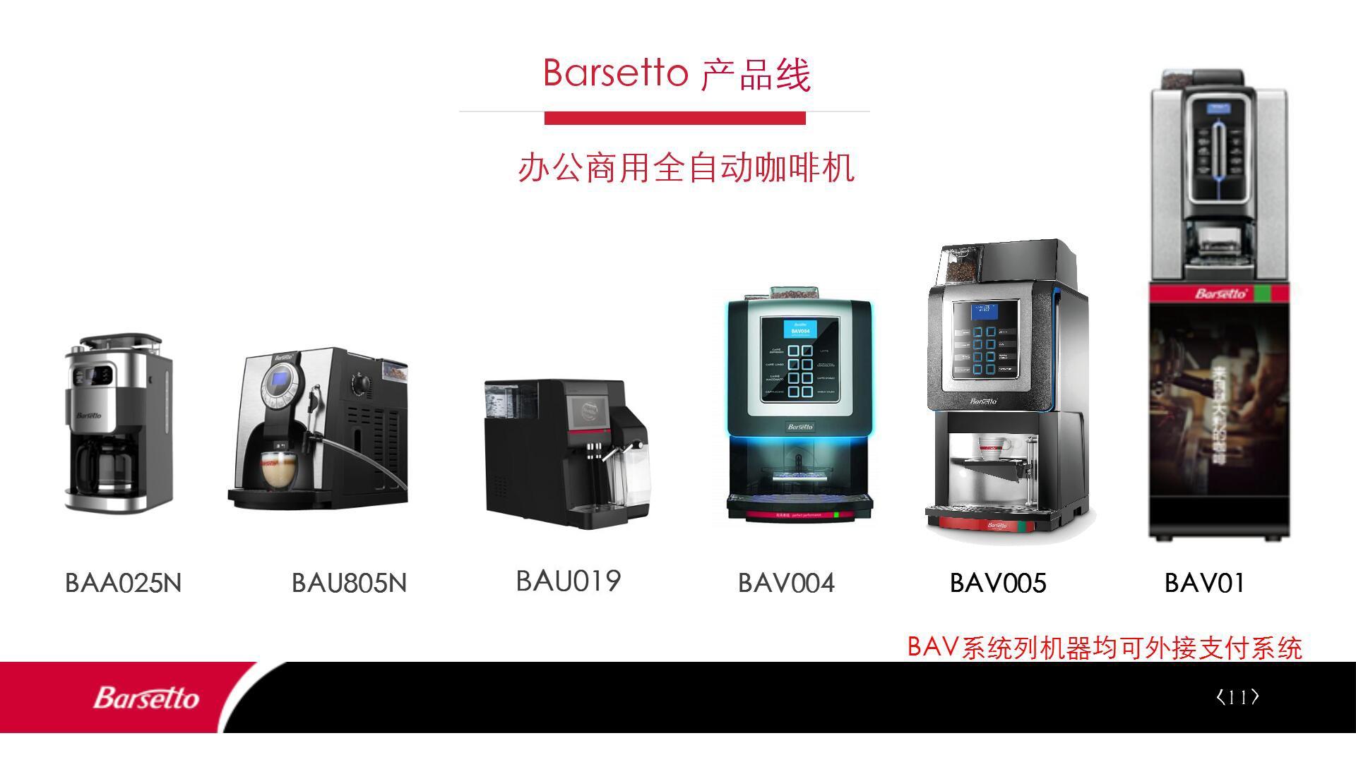 Barsetto 咖啡机方案 (11)