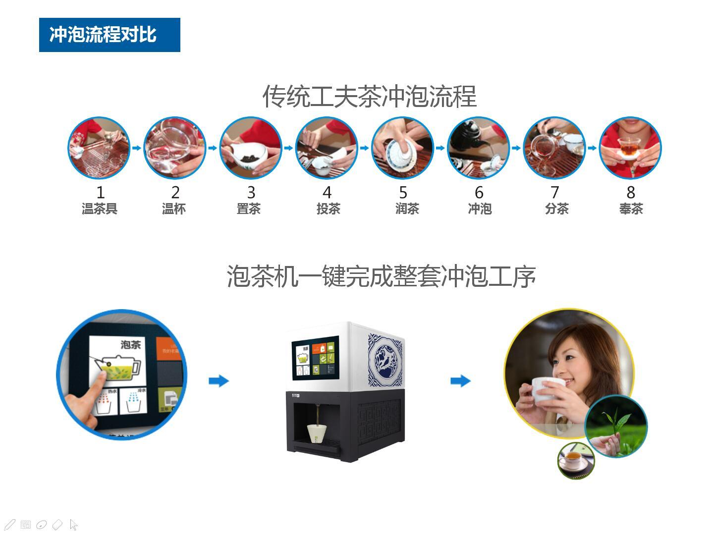 茶饮机方案 (6)