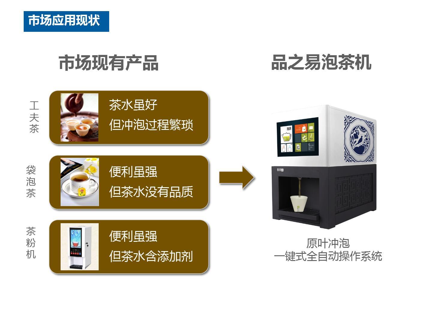 茶饮机方案 (4)