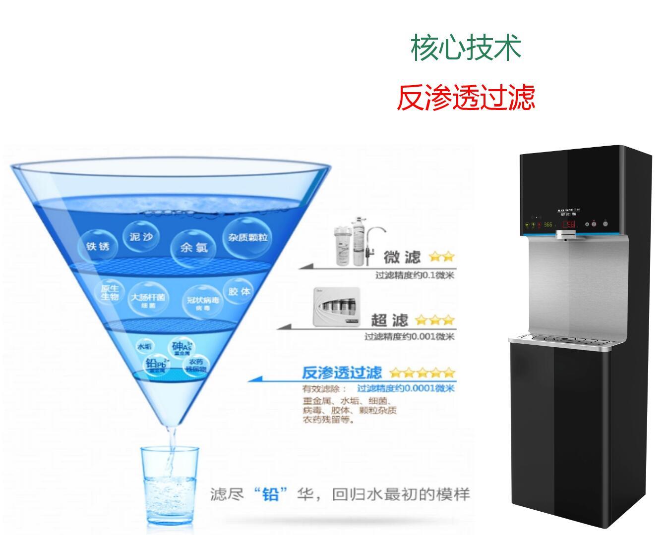 直饮水方案 (7)