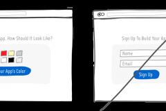 如何快速提高网站转化率---循序渐进的注册引导【22】