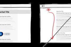如何快速提高网站转化率---构建清晰的视觉层级【31】