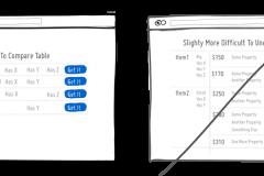 如何快速提高网站转化率---友好的对比设计【57】