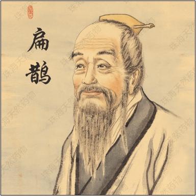 古代名医 -先秦时期-扁鹊1