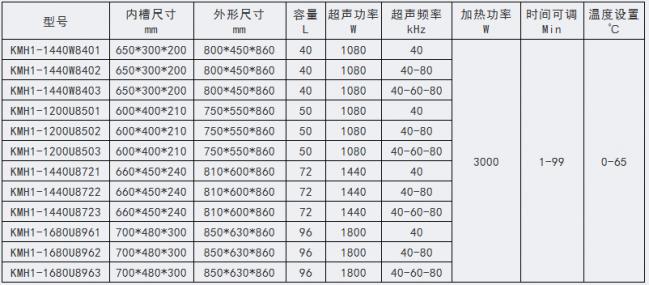 KMH1医用数码超声波清洗机