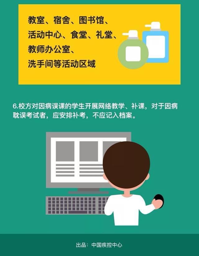 中国疾控中心提示:寒假后返校学生(学生篇)