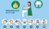 健康联盟-社区版-洗手篇