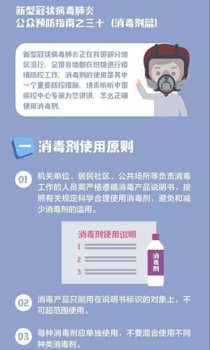 新冠肺炎公众预防指南之三十(消毒剂篇)1