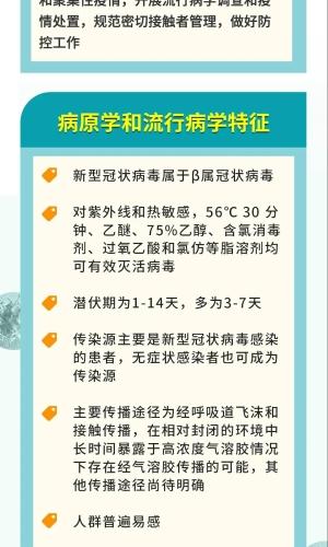 新冠肺炎防控方案(第六版)1