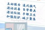(大专院校)防控新冠肺炎海报1