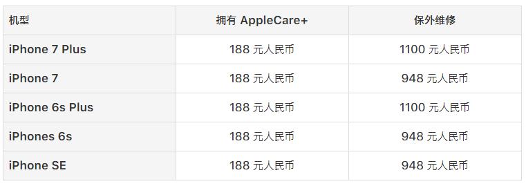 苹果手机官方售后维修价格