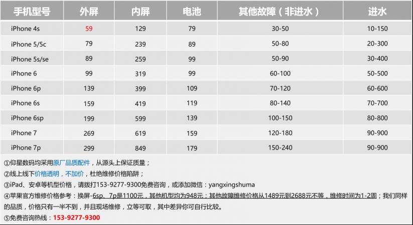 仰星数码手机维修价格表20170903