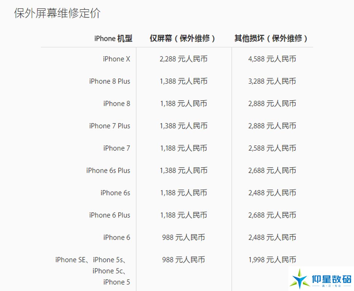 苹果手机保外维修官方定价