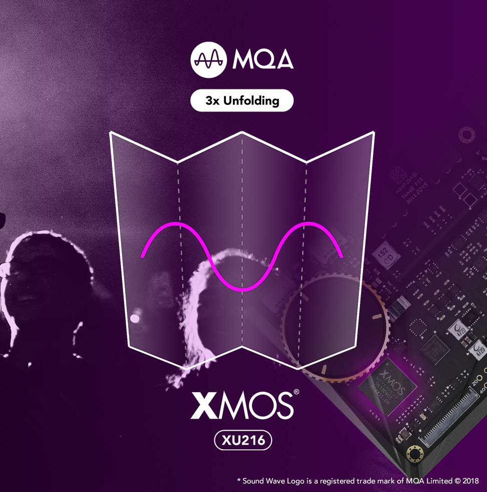 mqa_unfolding