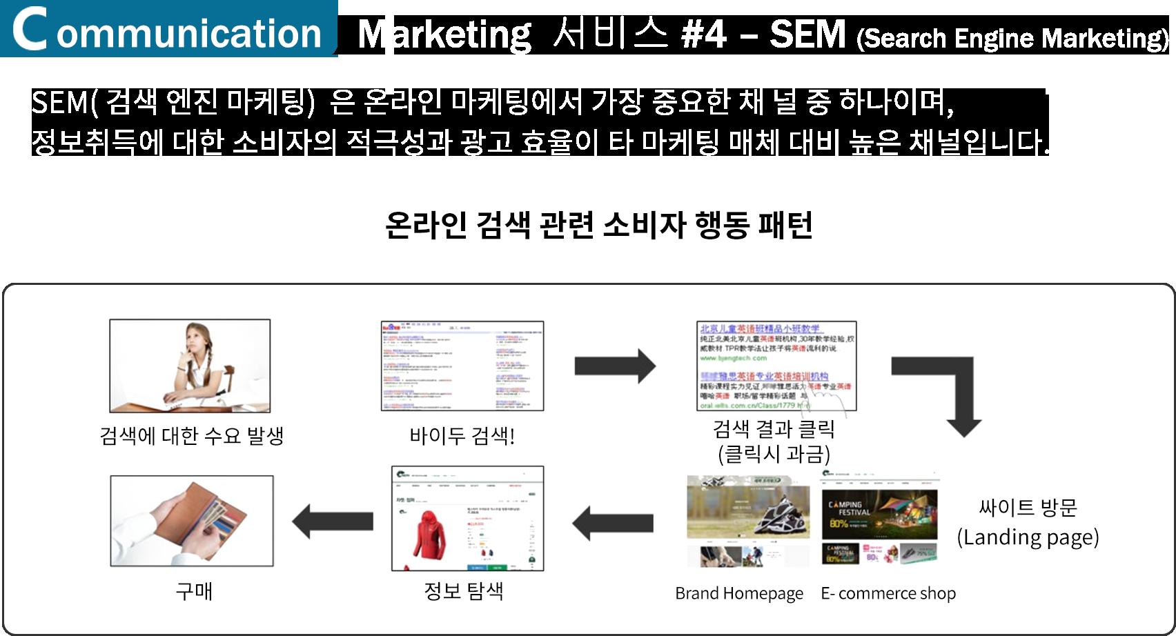 Communication-4韩文