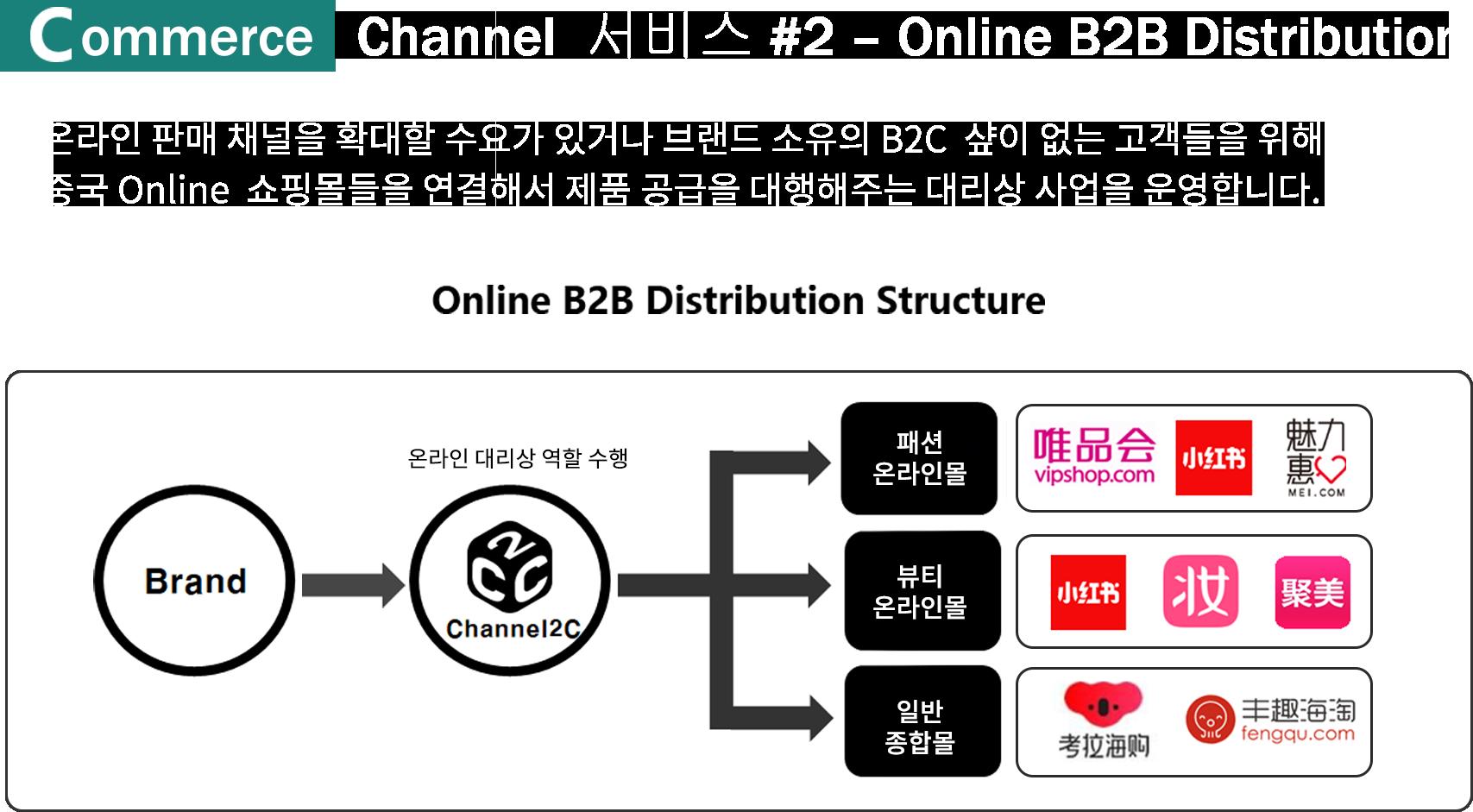 commerce-2韩文