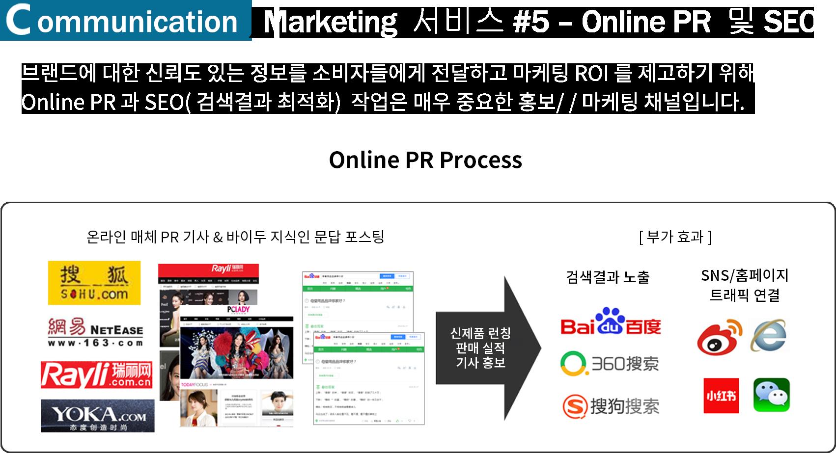 Communication-5韩文