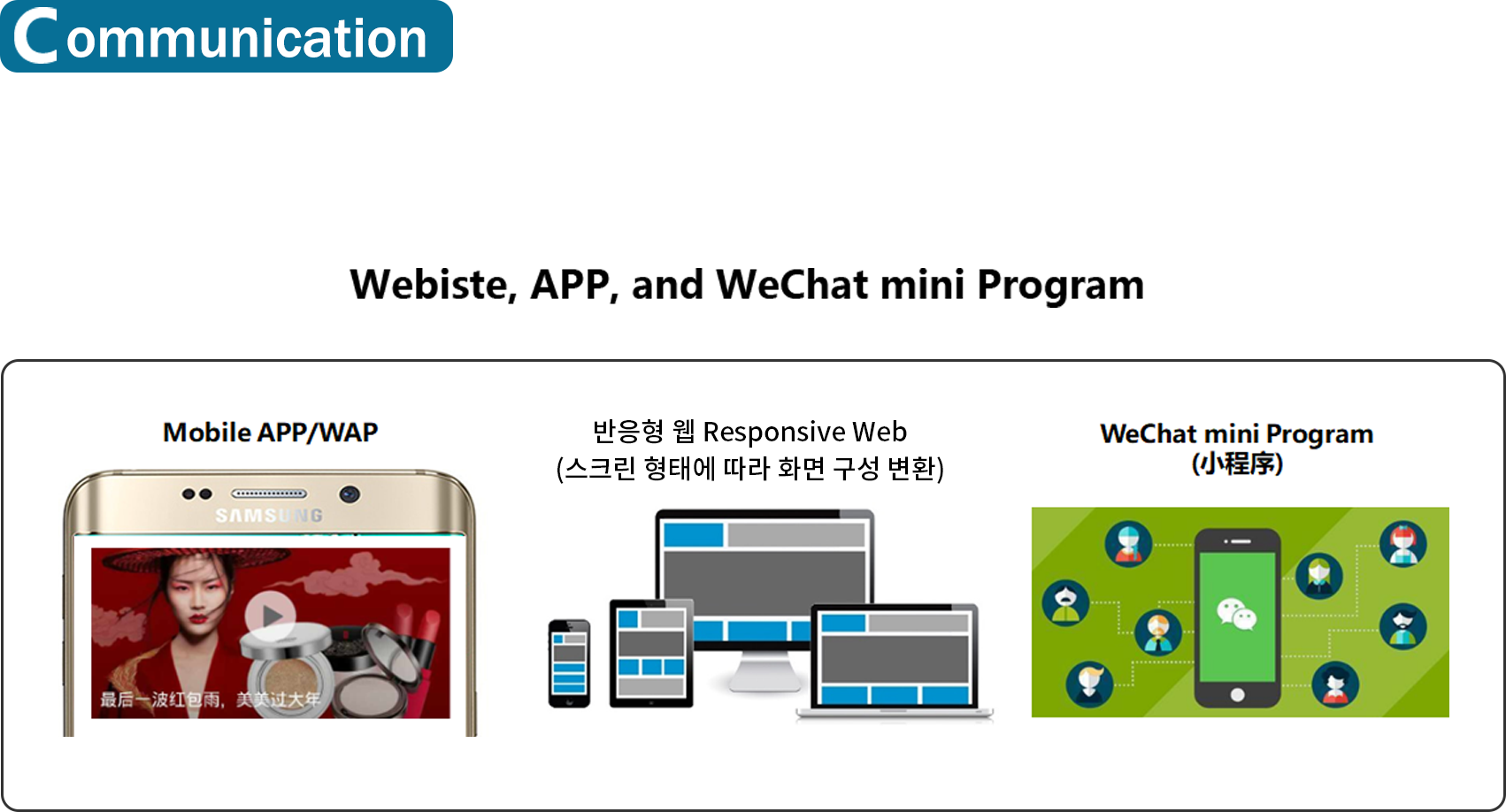 Communication-6韩文