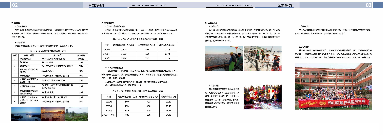 20150917 玉环县鸡山岛3A景区创建规划