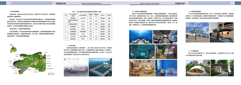 20150917 玉环县鸡山岛3A景区创建规划1