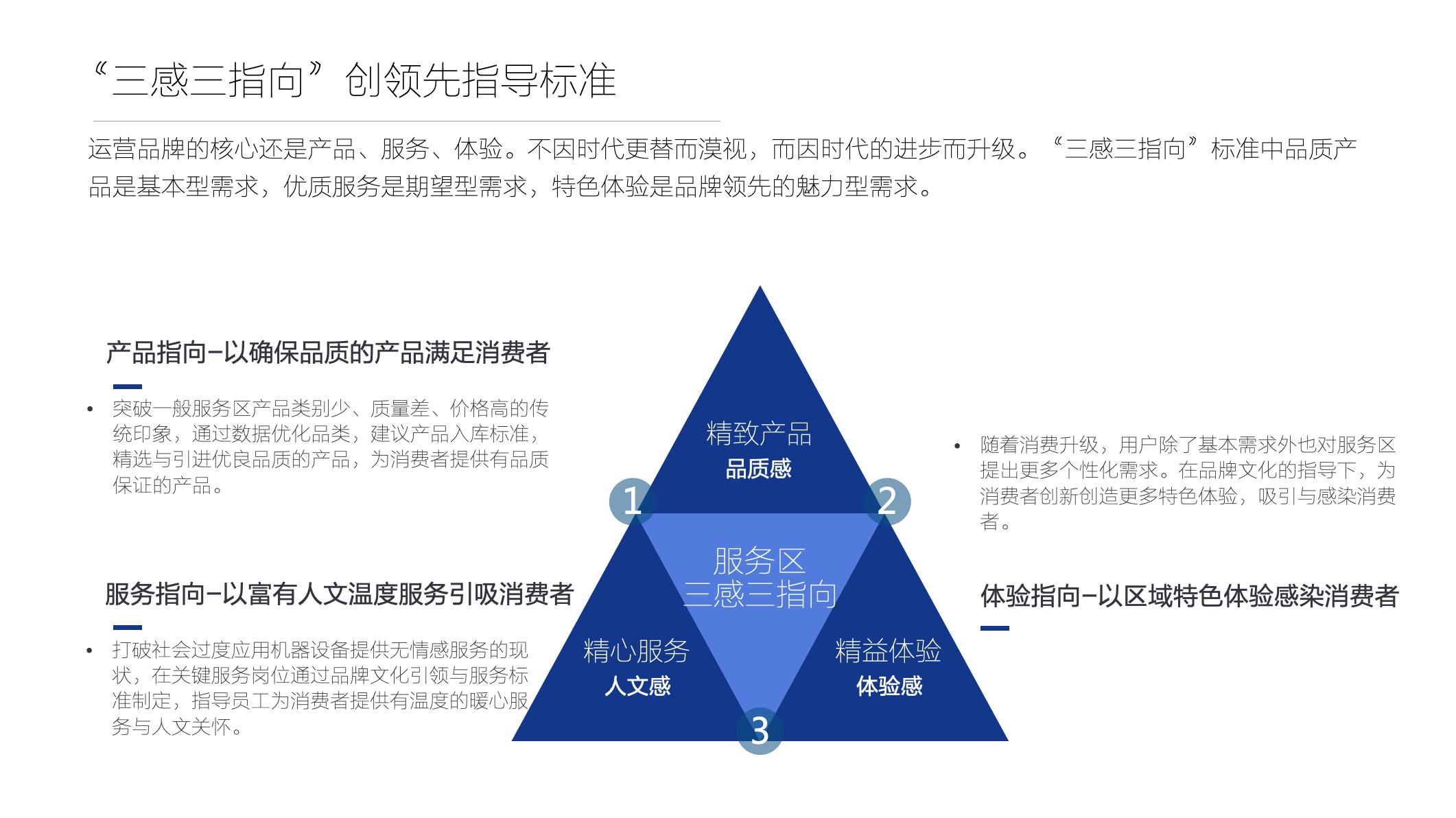 品牌策划-杭州品牌战略定位设计
