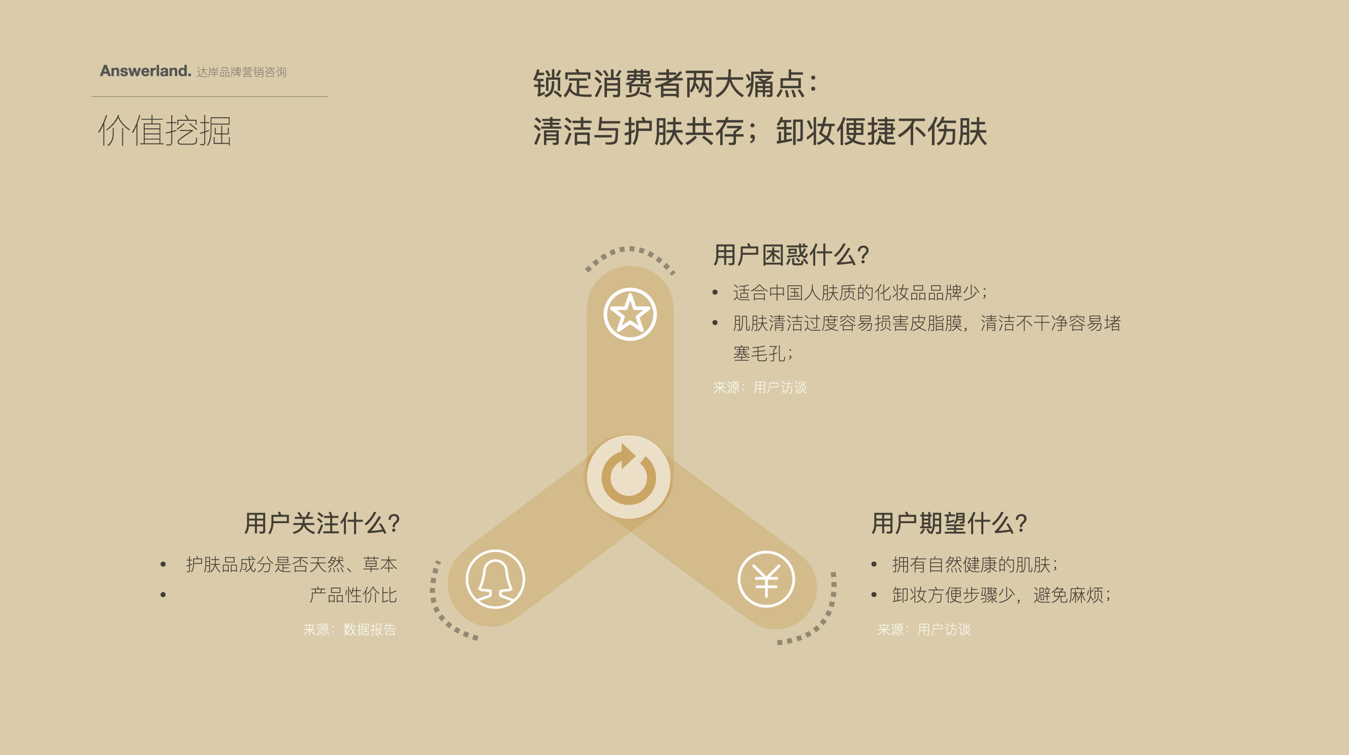 化妆品品牌策划设计-逐本卸妆油-杭州品牌策划设计公司